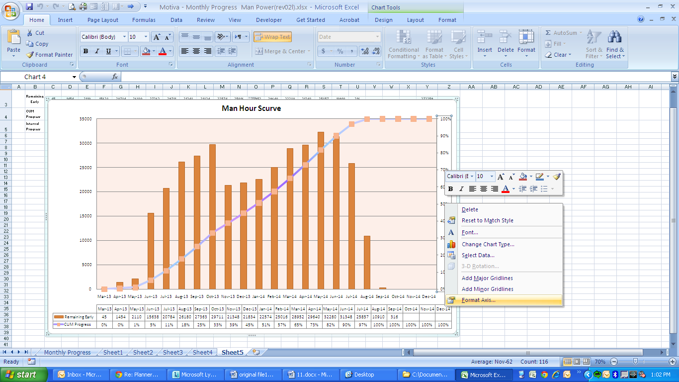 Graphing a P6 Resource S-Curve in Excel
