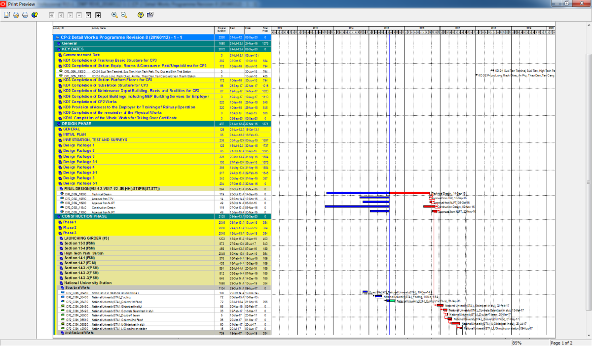 Make Report To Show Only Some Wbs In Gantt Chart Blog